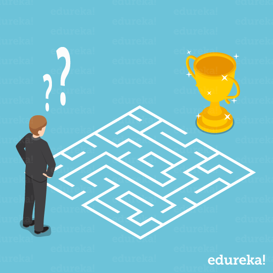 Person confused in a Maze while figuring the correct path - Edureka
