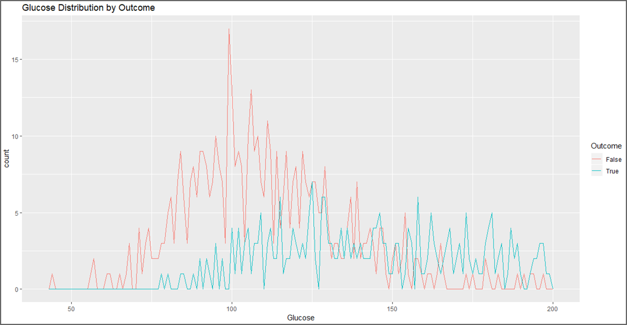 Sentiment Analysis Using Naive Bayes Classifier In Python Code