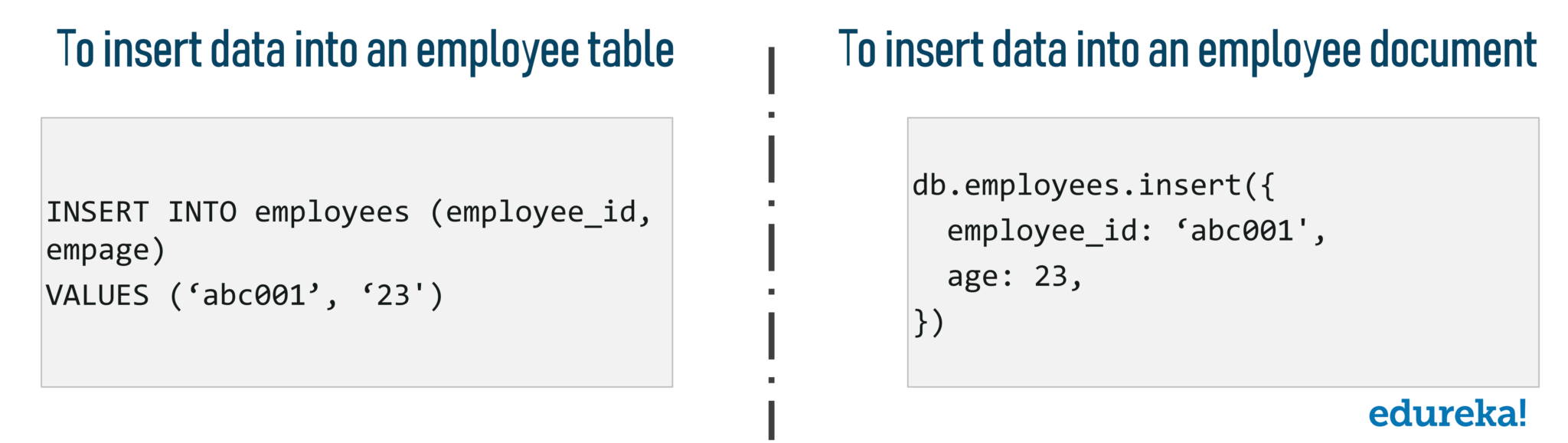 Insert Data - SQL vs NoSQL - Edureka
