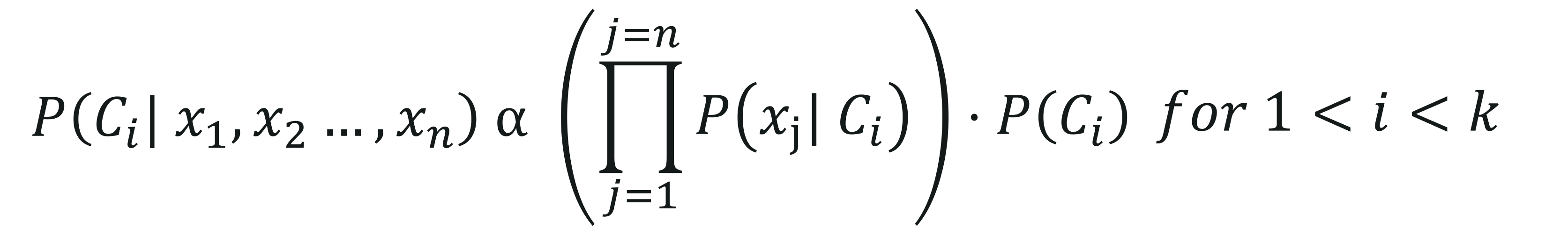 A Step By Step Guide To Implement Naive Bayes In R | Edureka