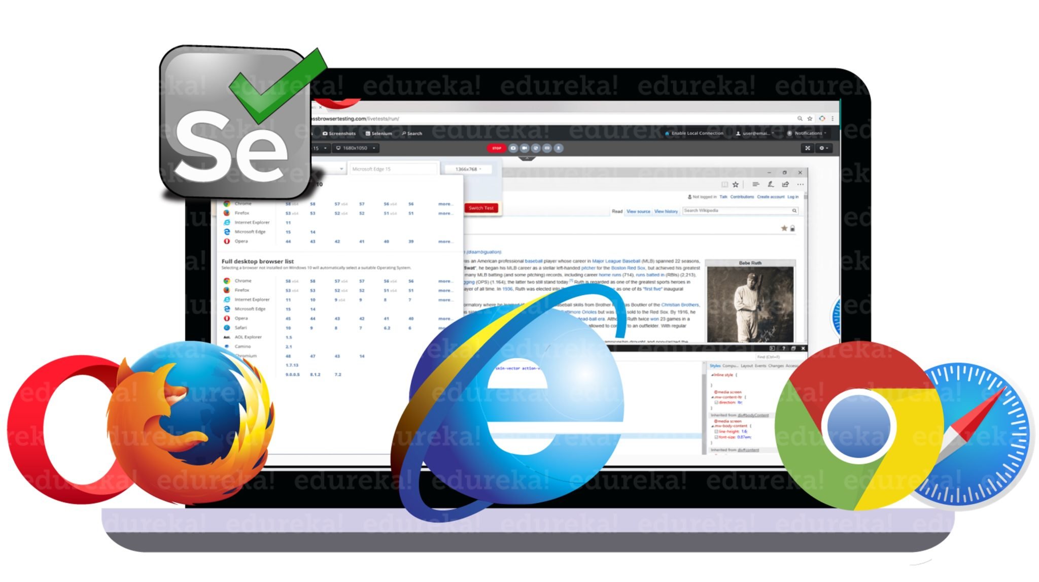 Know How to Perform Cross Browser Testing Using Selenium