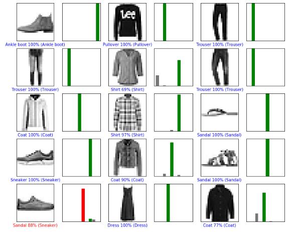 op-tensorflow-image-classification