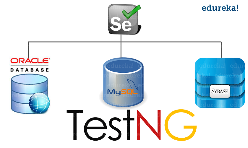 Database Testing Using Selenium - Database Testing Using Selenium - Edureka