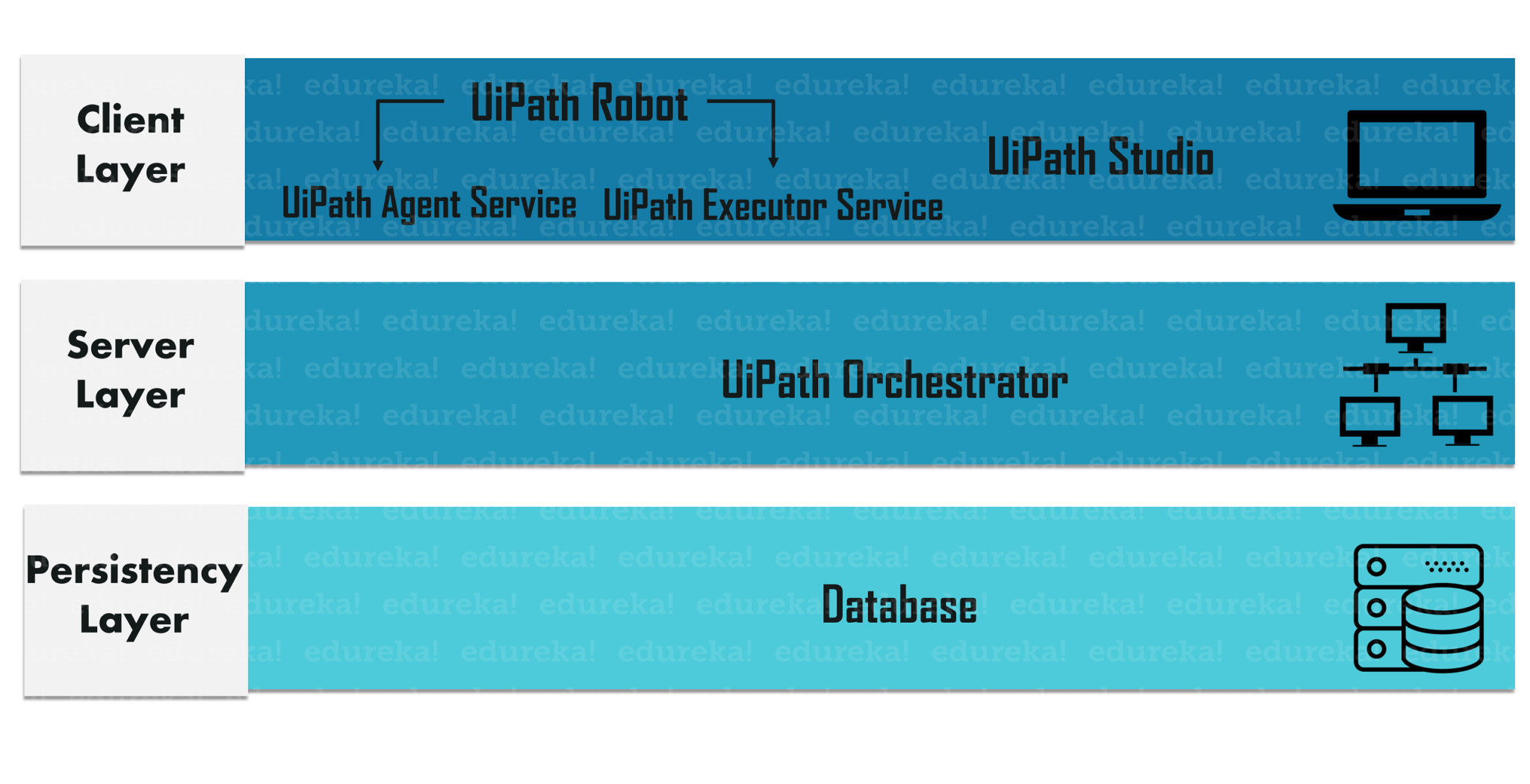 Uipath 2019 Release