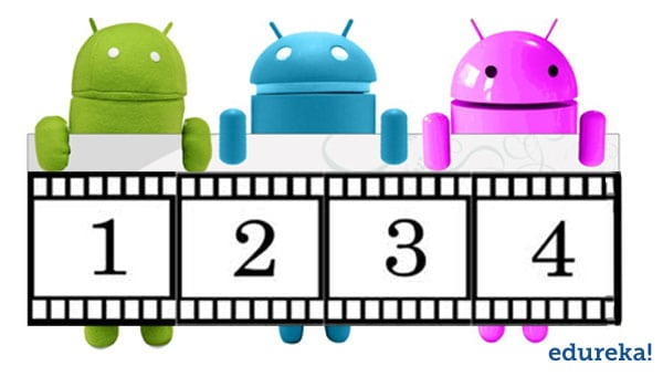 Android tutorial on playing sound with Frame Animation | Edureka Blog