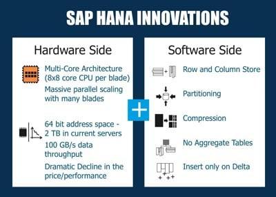 Innovations in SAP HANA