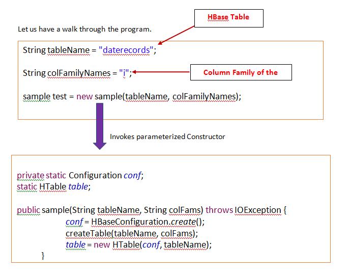 Sample HBase Proof of Concept | HBase - Edureka Blog