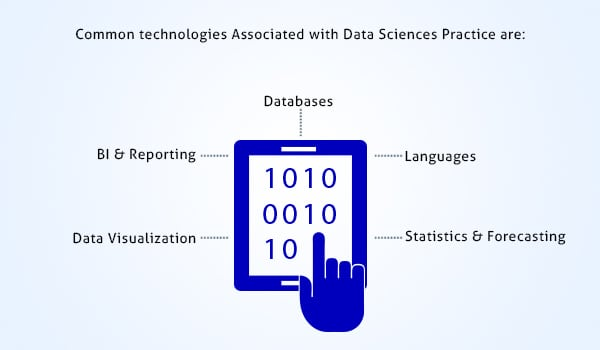 Technologies Associated with Data Science