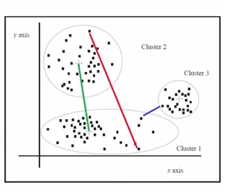 Cluster analysis steps in business analytics with r ccuart Image collections