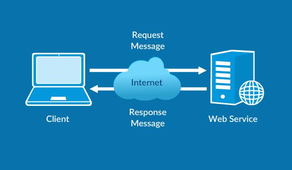 Web Services: The Real Deal - Edureka