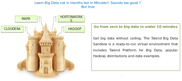 Big Data in 10 minutes