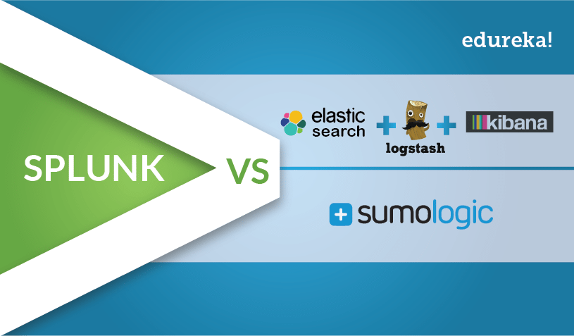 Splunk vs  ELK vs  Sumo Logic: Which Works Best For You | Edureka
