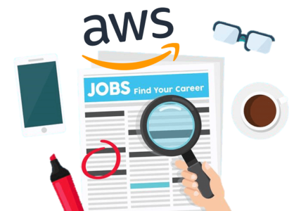 job prospects - aws certification - edureka