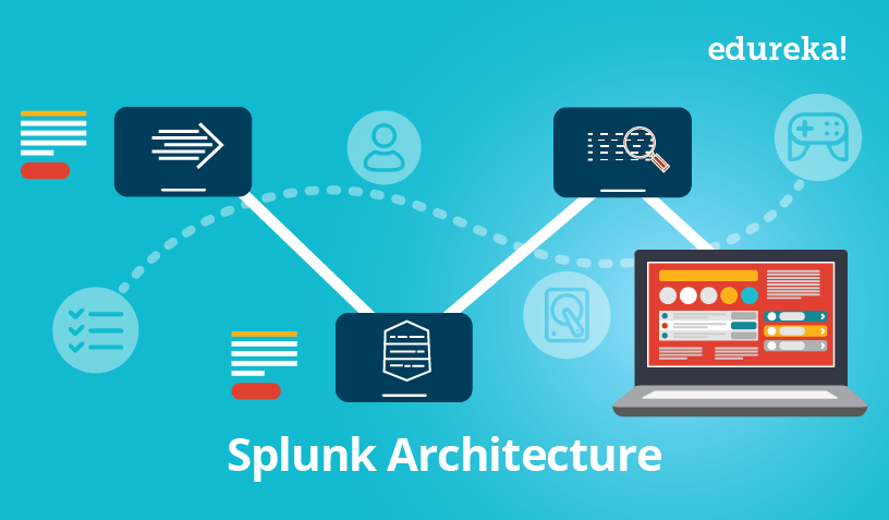 Splunk Architecture: Forwarder, Indexer & Search Head