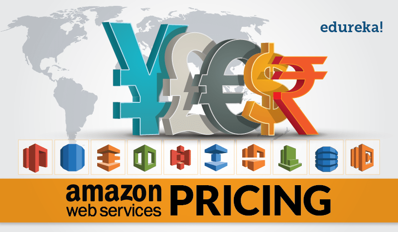 AWS Pricing - A Guide to Understand How AWS Pricing Works