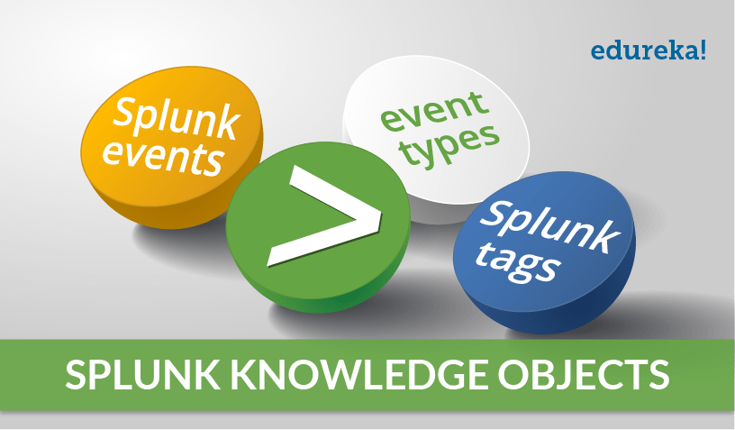 Knowledge Objects: Splunk Events, Event Types And Tags   Edureka