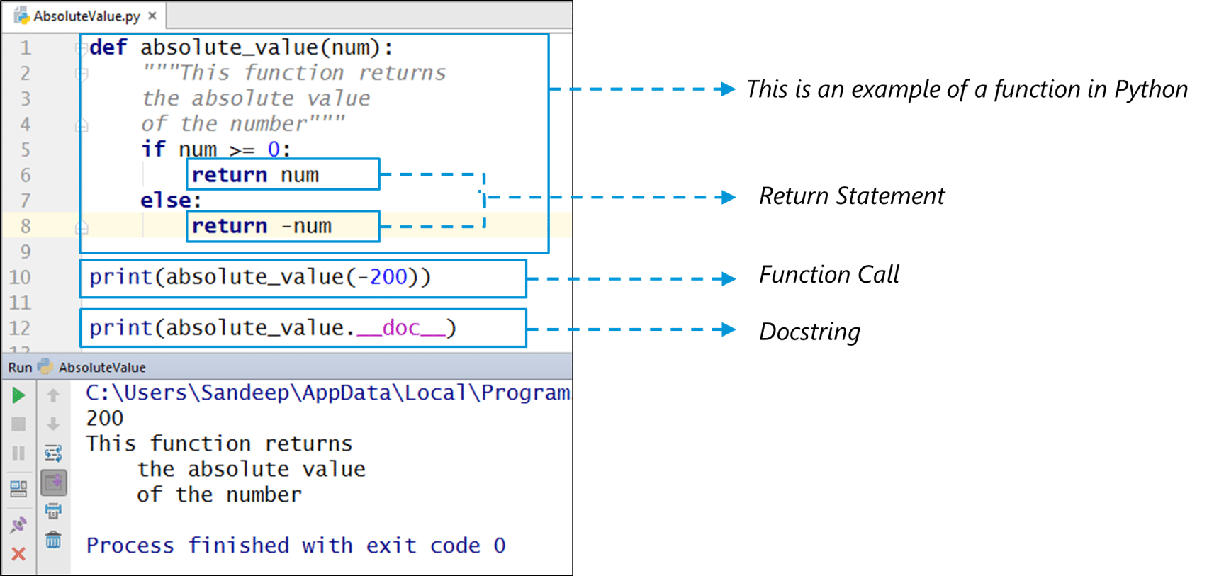 Python Programming Language Learn Python With Examples Edureka