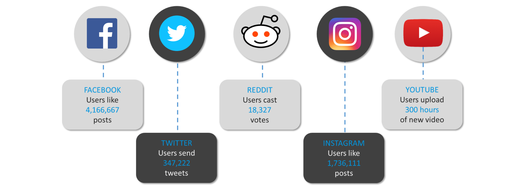 Upload Pdf To Reddit