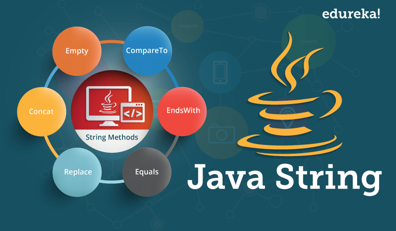 Java String | String Functions In Java With Examples | Edureka
