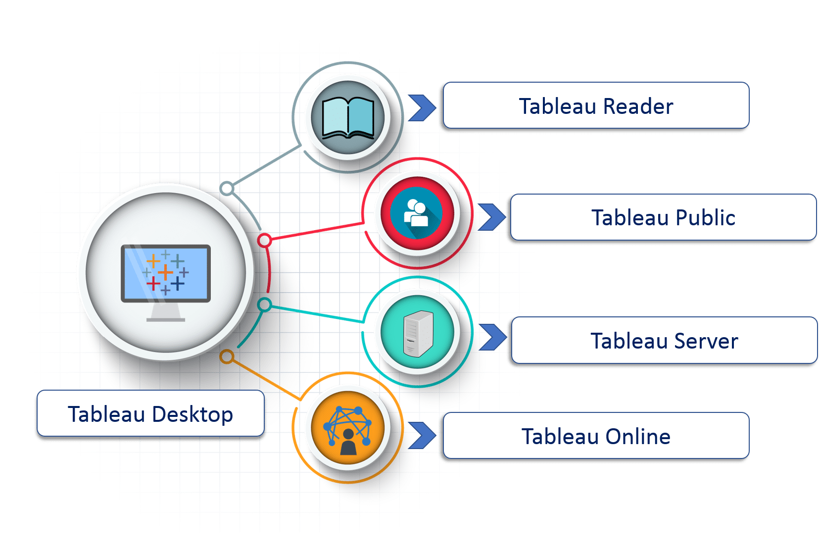 Top 50 Tableau Interview Questions And Answers For 2021 Edureka