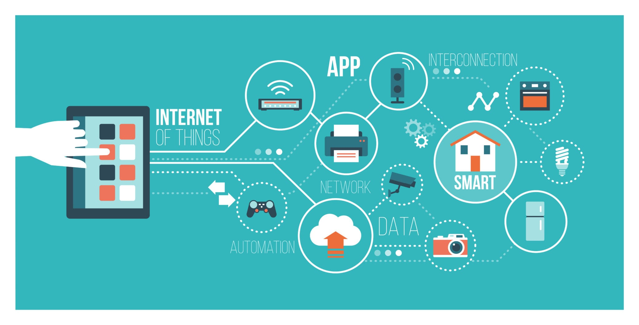 Introduction to Internet of Things | IoT Tutorial for