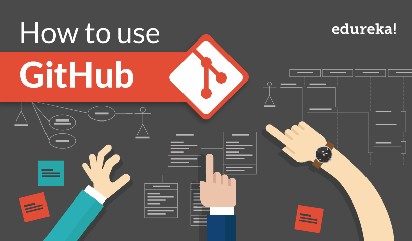 How To Use GitHub | GitHub Tutorial For Beginners | Edureka