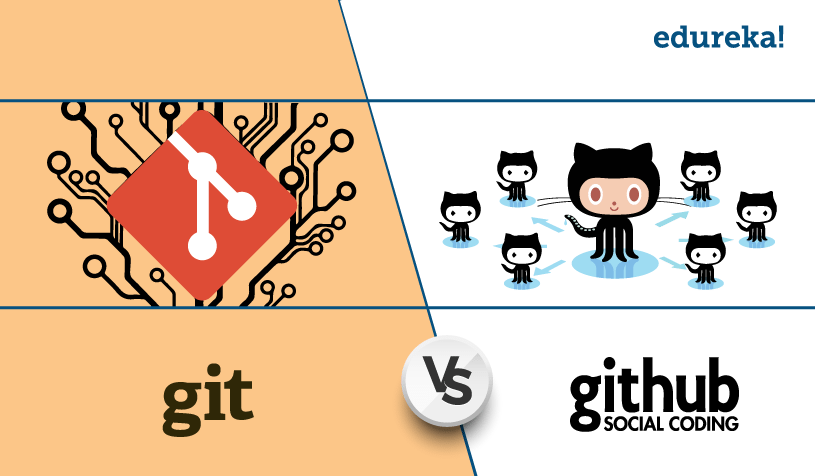 Git vs GitHub - Demystifying The Differences | Edureka