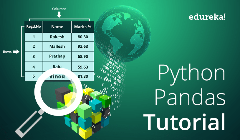Python Pandas Tutorial | Learn Pandas For Data Analysis