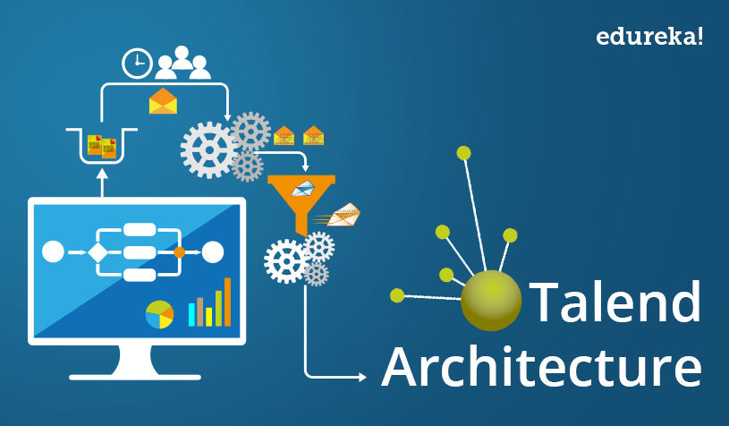 talend architecture functional architecture of talend edureka Database Design Diagram