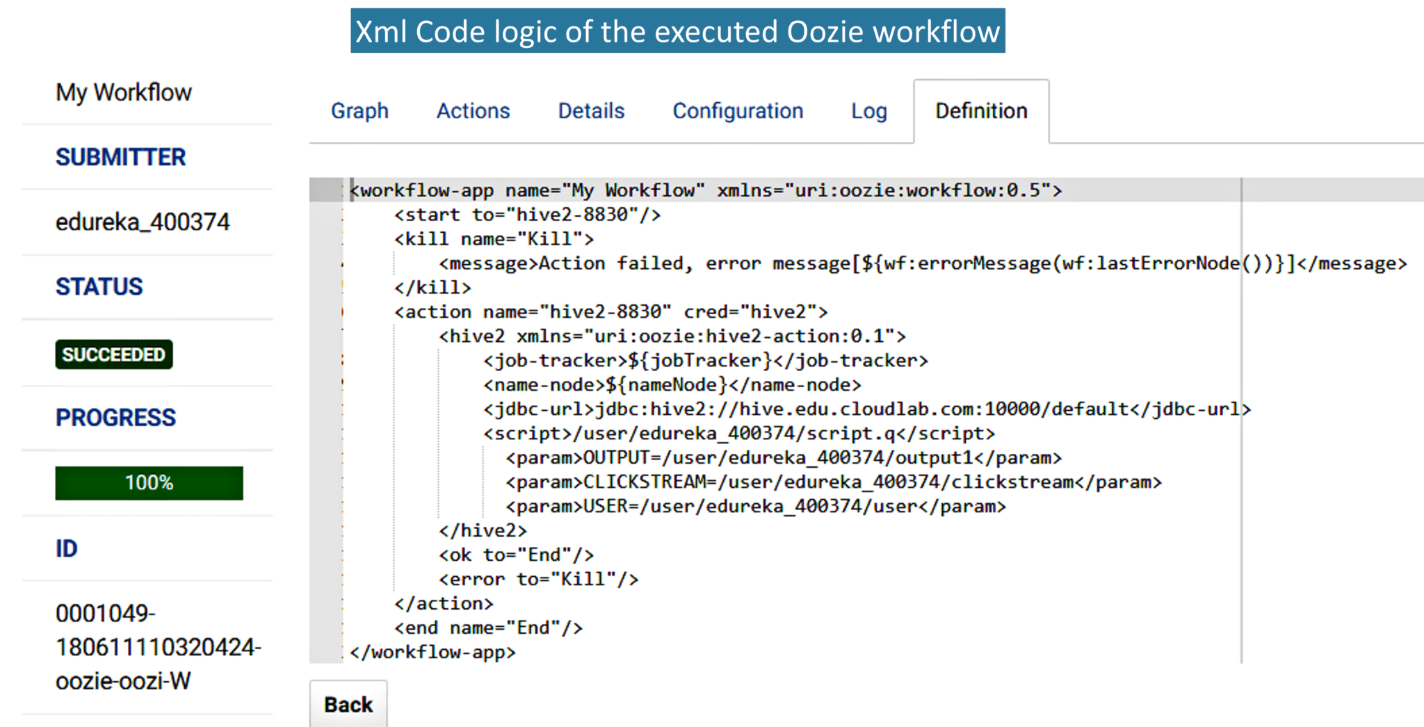 Fig: XML code of the oozie workflow