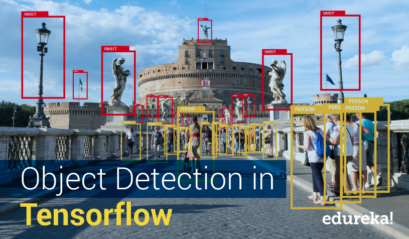 Object Detection Tutorial using TensorFlow | Real-Time