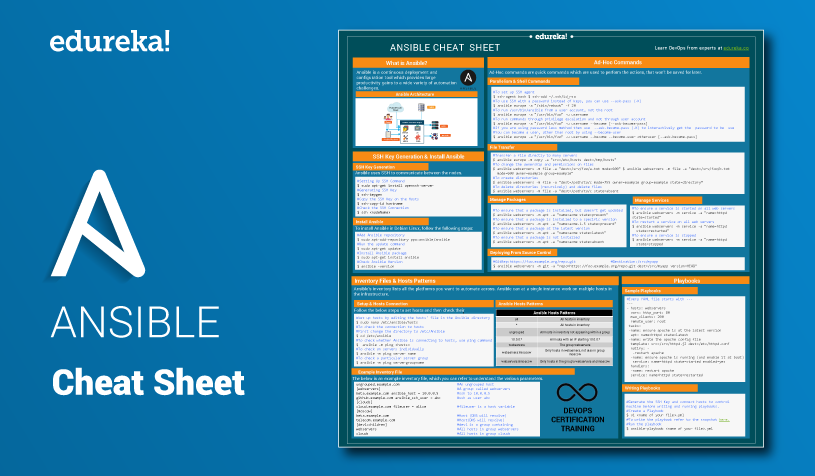 Ansible Cheat Sheet | DevOps Quickstart Guide | Edureka