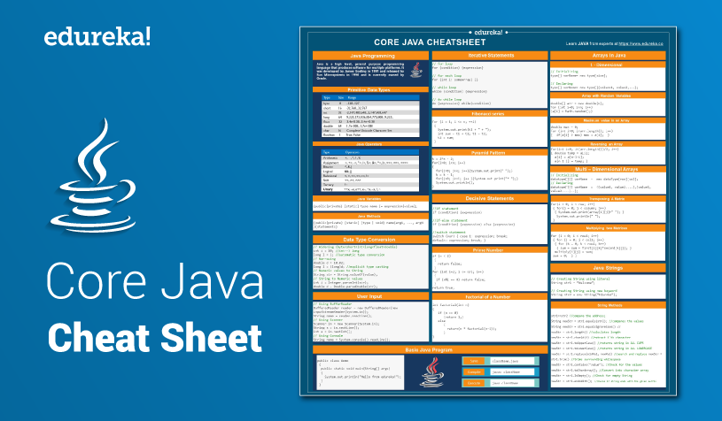 Java Cheat Sheet | Java Programming Cheat Sheet For Beginners | Edureka
