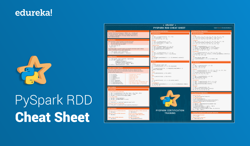 PySpark Cheat Sheet | Spark RDD Commands in Python | Edureka