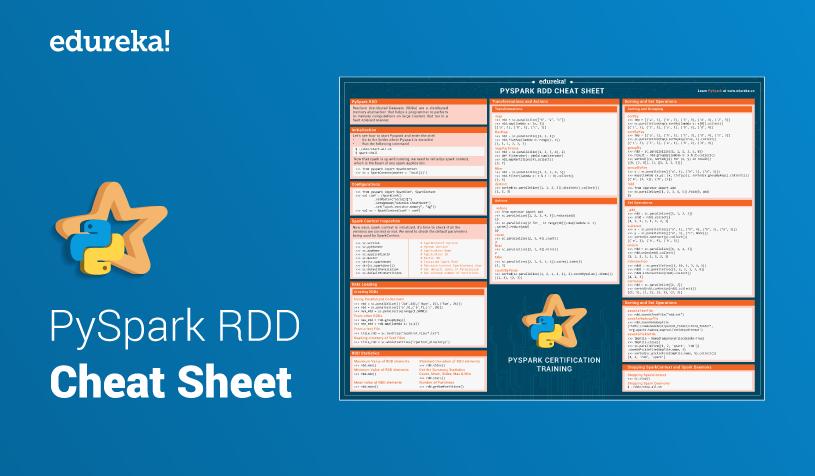 PySpark Cheat Sheet   Spark RDD Commands in Python   Edureka