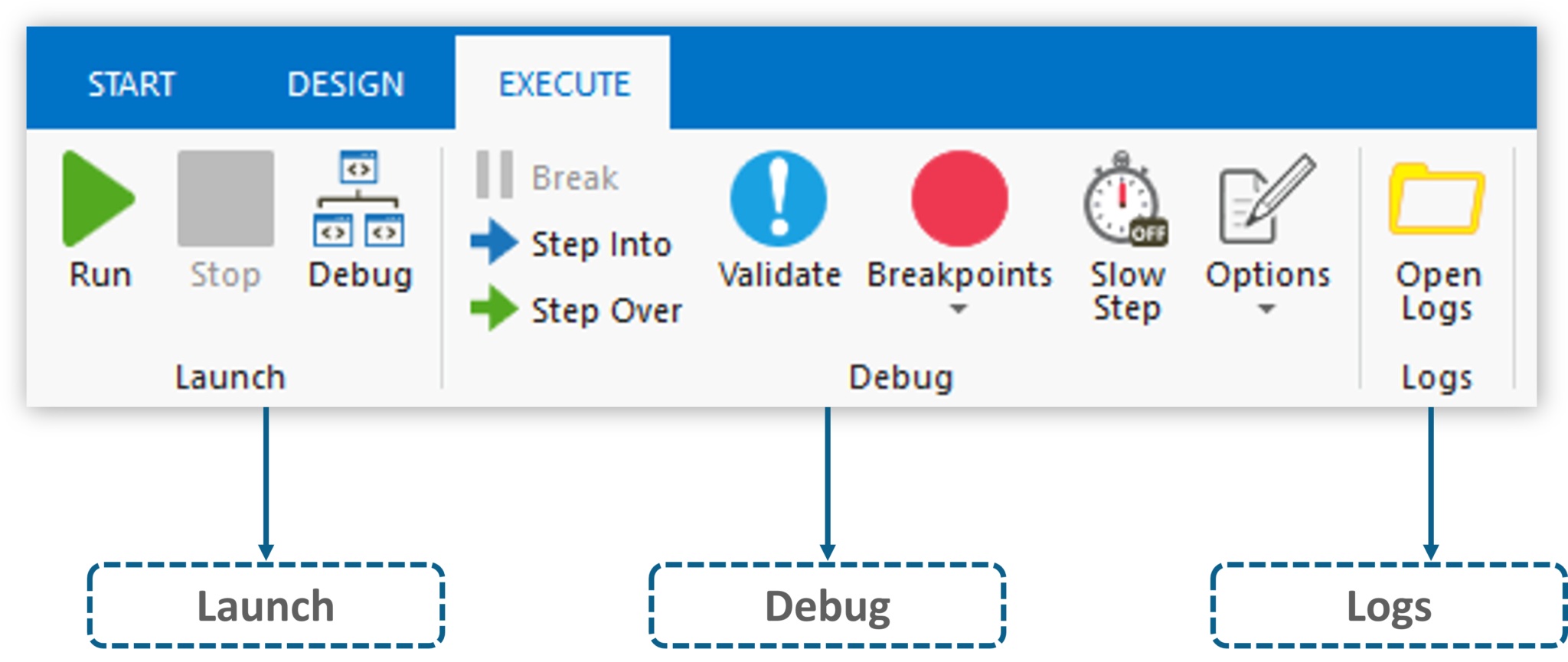 Error Handling in UiPath | Debugging and Exception Handling