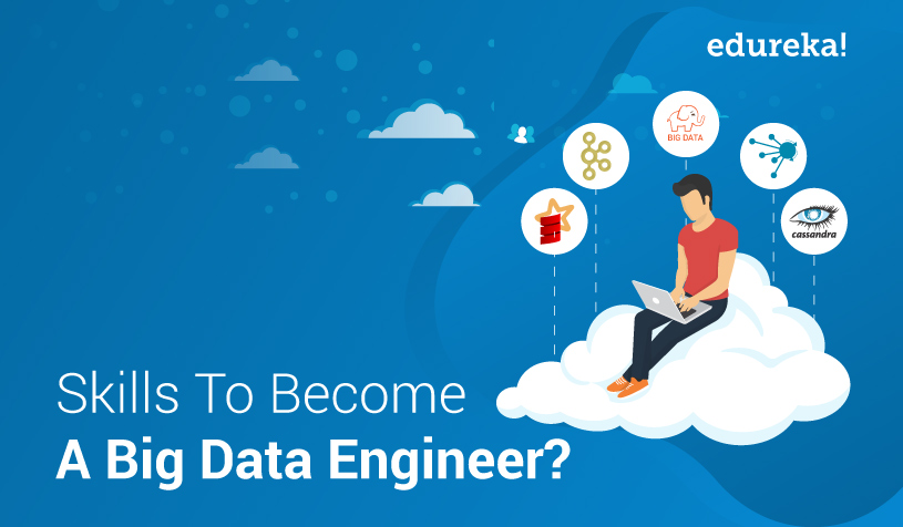 Big Data Engineer Skills | Skills Required To Become A Big