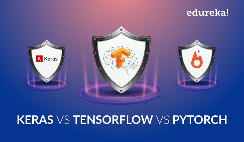 Keras vs TensorFlow vs PyTorch | Deep Learning Frameworks | Edureka