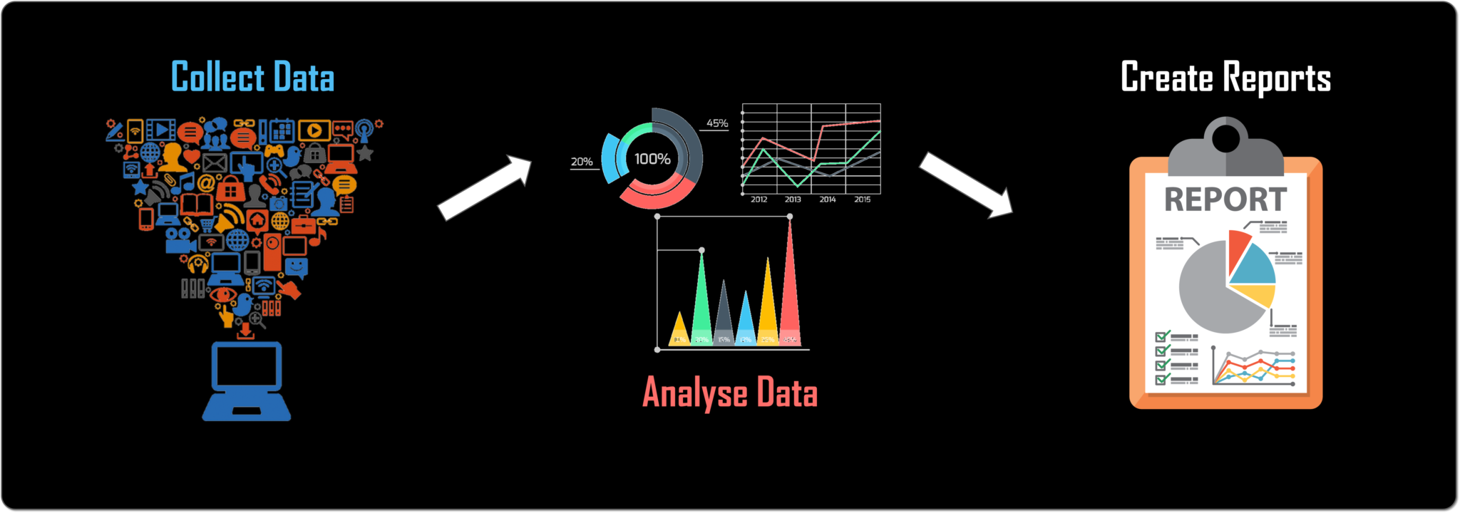 Data Analyst Salary | How Much Does a Data Analyst Earn