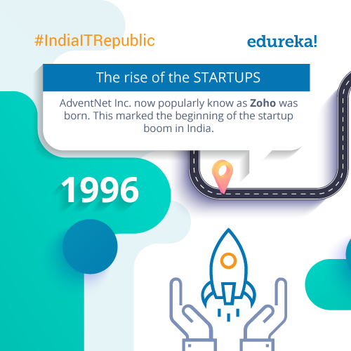 _#IndiaITRepublic-–-Top-10-Facts-about-IT-Startups-01