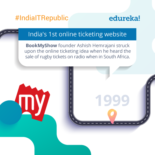 _#IndiaITRepublic-–-Top-10-Facts-about-IT-Startups-02