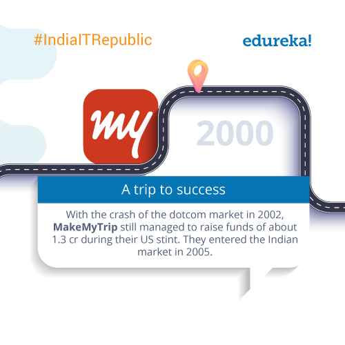 _#IndiaITRepublic-–-Top-10-Facts-about-IT-Startups-03
