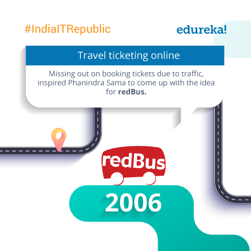 _#IndiaITRepublic-–-Top-10-Facts-about-IT-Startups-04