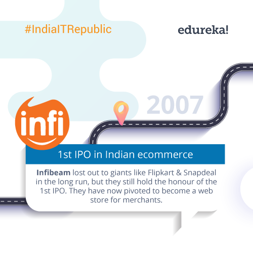 _#IndiaITRepublic-–-Top-10-Facts-about-IT-Startups-05