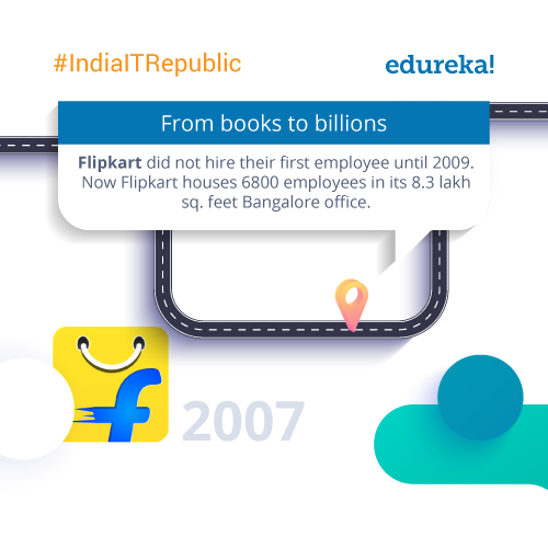_#IndiaITRepublic-–-Top-10-Facts-about-IT-Startups-06