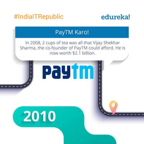 _#IndiaITRepublic-–-Top-10-Facts-about-IT-Startups-09