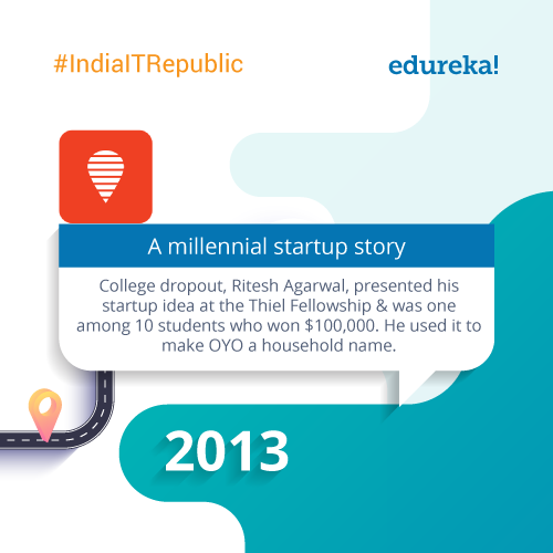 _#IndiaITRepublic-–-Top-10-Facts-about-IT-Startups-10