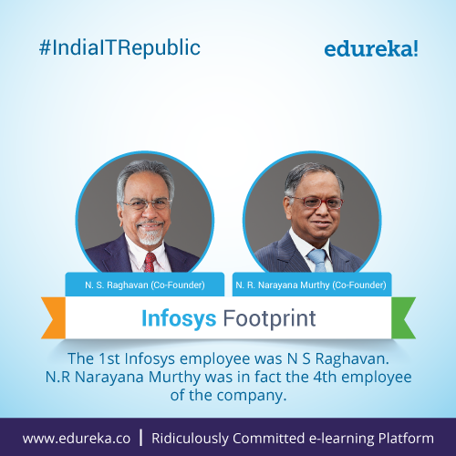_#IndiaITRepublic-–-Top-10-Facts-about-Infosys-01