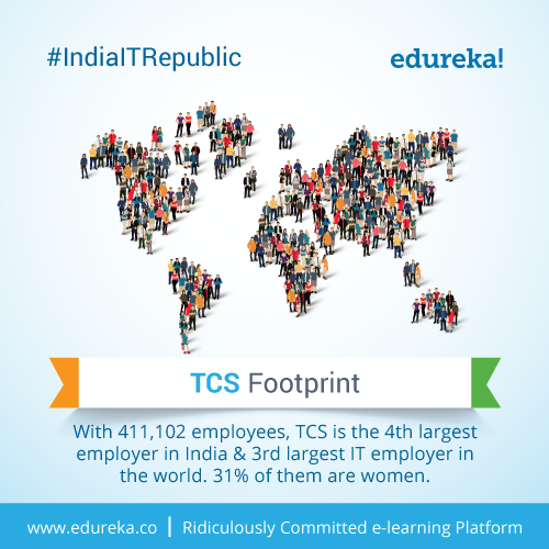 #IndiaITRepublic-–-Top-10-Facts-about-TCS-01
