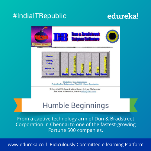 #IndiaITRepublic---Top-10-Facts-about-Cognizant---India---Edureka-Blog---Edureka---02